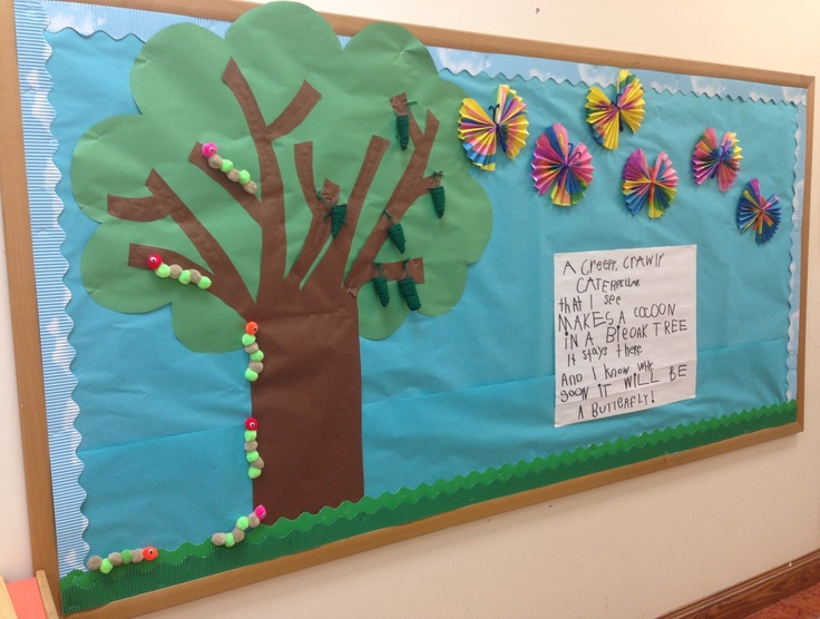 49 best images about My Bulletin Boards on Pinterest ...