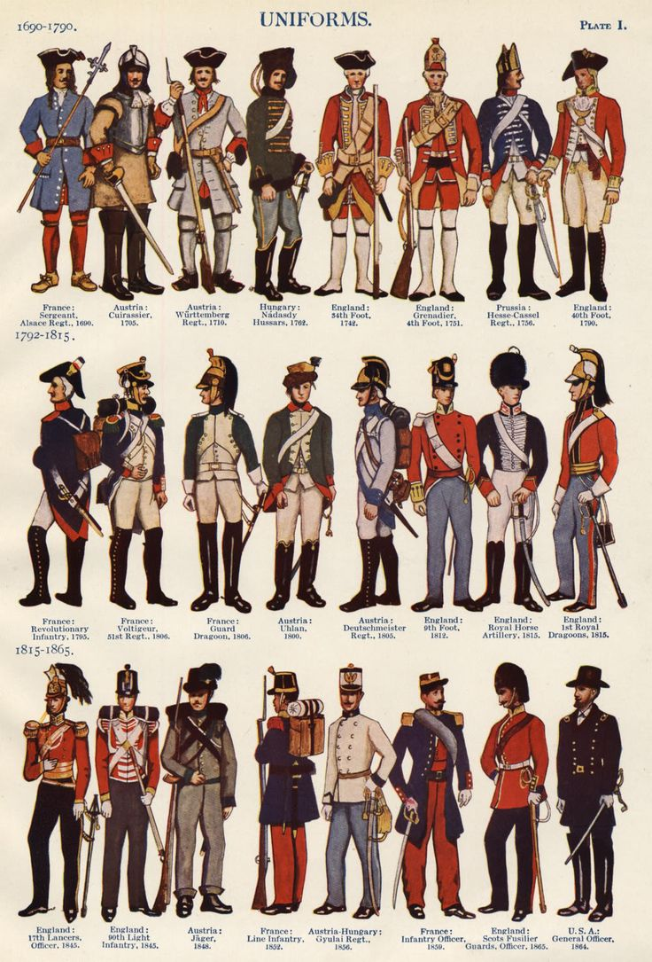Military Uniforms of World 1910 Four Chromolithographs | eBay