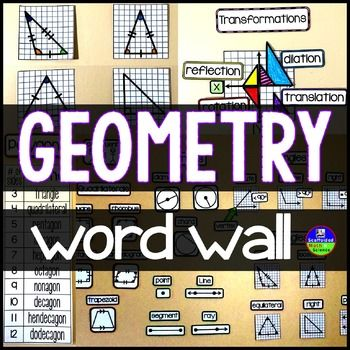 Geometry word wall. With references for transformations, triangles, quadrilaterals, parallel