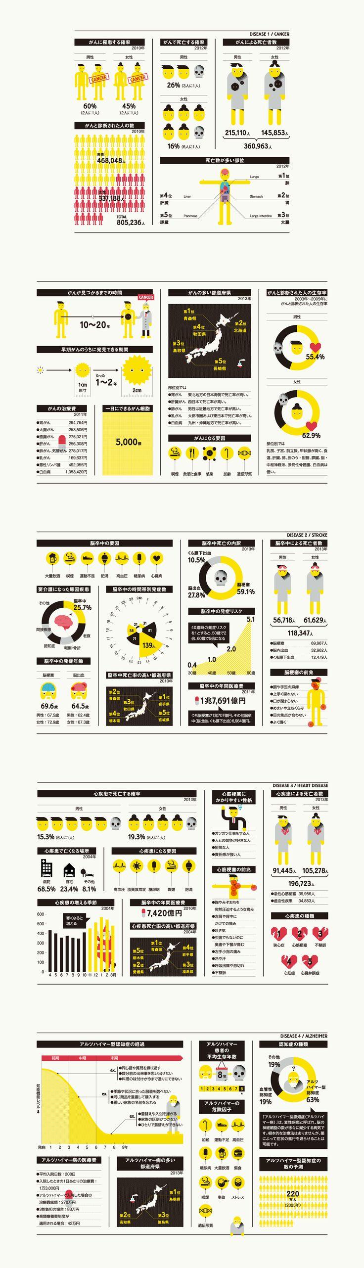 infographics                                                                                                                                                     もっと見る