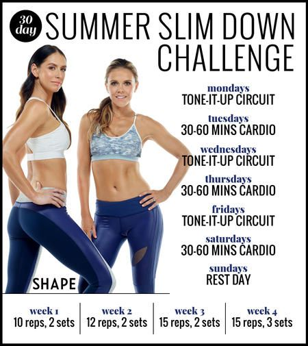 Slim down and tone it up with this 4-week workout plan that will have you looking great for summer. This workout guide will burn fat and build muscle. Start getting in shape and looking fit with this amazing workout routine.