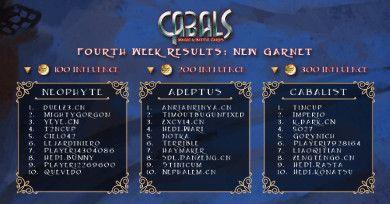 New Garnet results