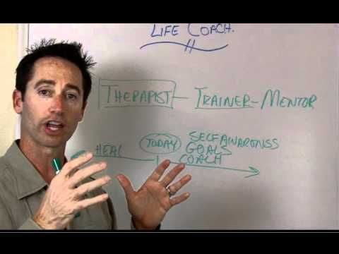 17 Best images about Life Coaching on Pinterest | Short term loans ...