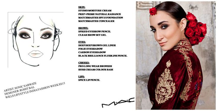 2015 Mac Cosmetics Collections | Makeup Trends at Wills Lifestyle India Fashion Week SS15 By MAC ...