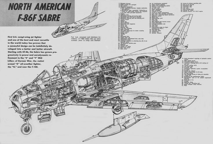 668 best cutaway diagrams images on pinterest
