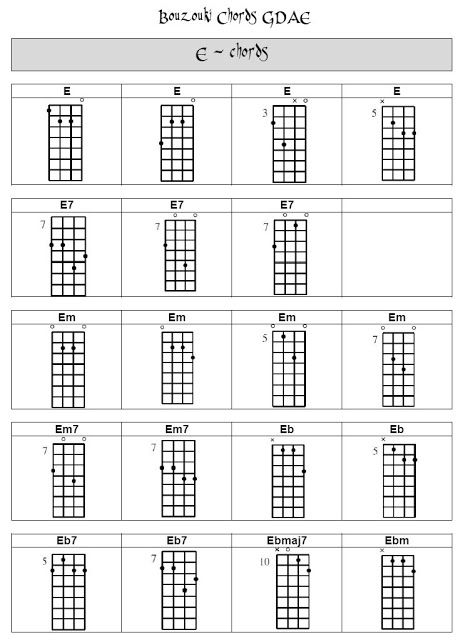 Bouzouki GDAE: CHORDS GDAE | Bar chart, Word search puzzle ...