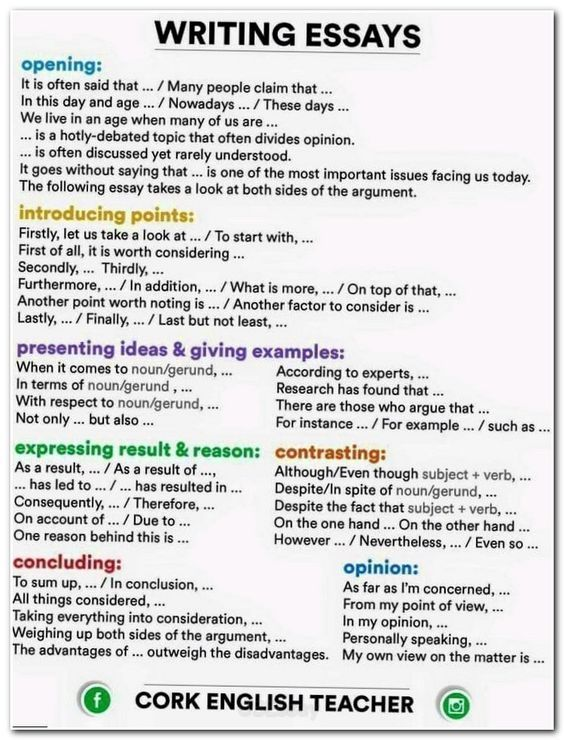 Technical writing training