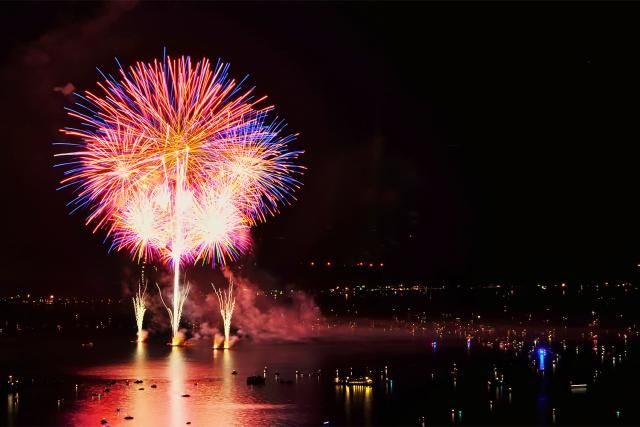 Find the best Fourth of July Independence Day fireworks displays, daytime events and festivals in the San Diego area