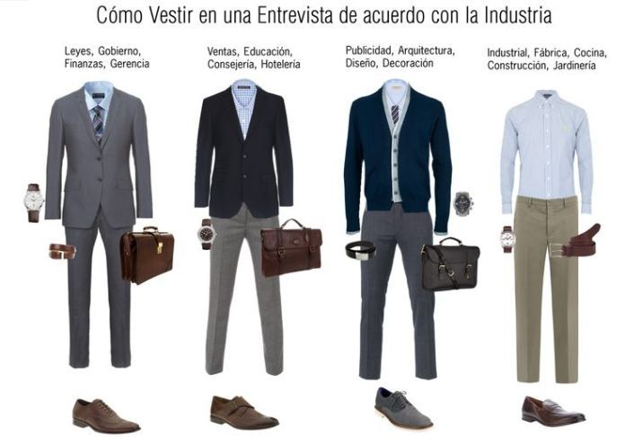 Infographic First Impressions Are Very Important In A Job Interview Using The Right Outfi Interview Outfit Men Job Interview Outfit Men Job Interview Attire