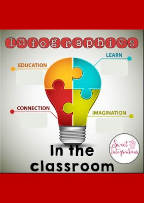Infographics can be a great alternative in presenting information in the classroom. Students are more attentive and engaged in their learning. This blog post provides different resources that students and teachers can use to create their infographics. Ages elementary to high school.
