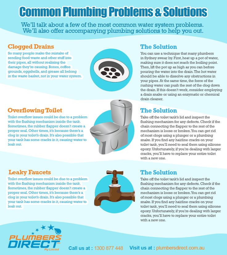 Common Plumbing Problems & Solutions