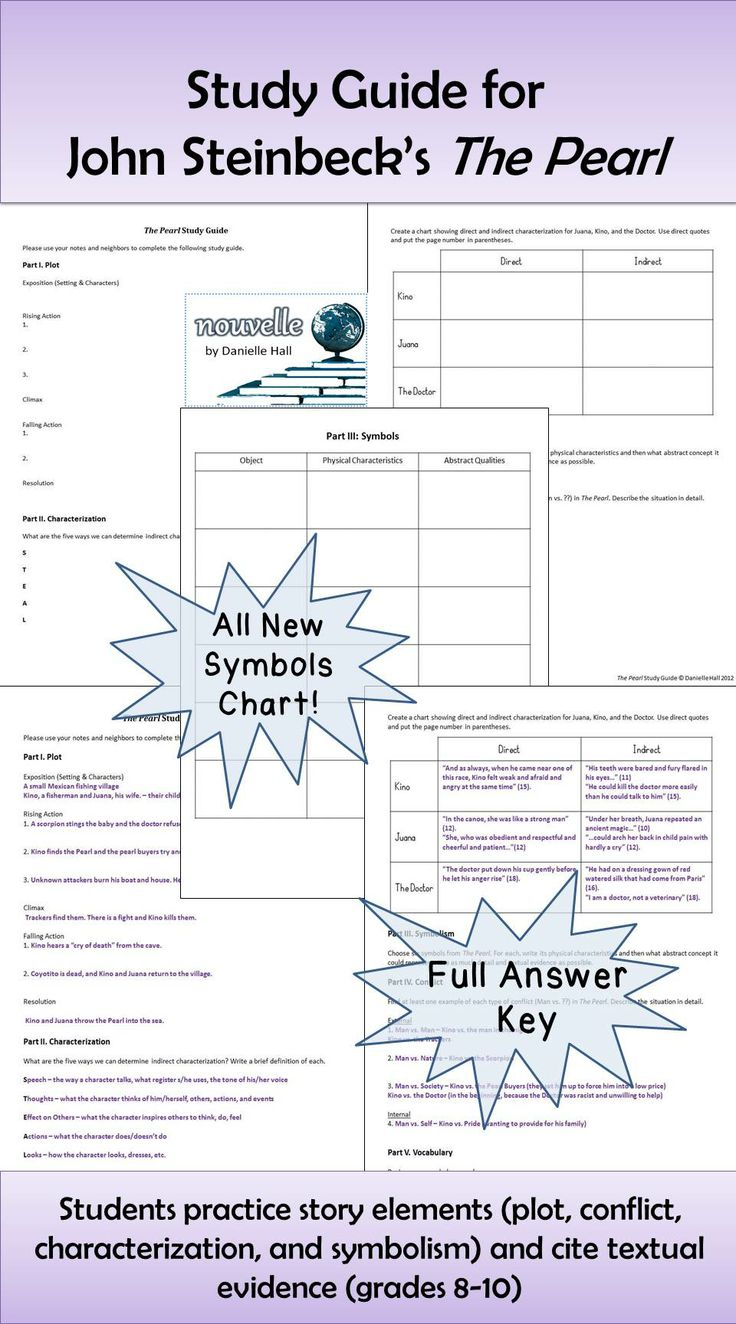 All Grade Worksheets » Literature Circle Worksheets - All Grade ...