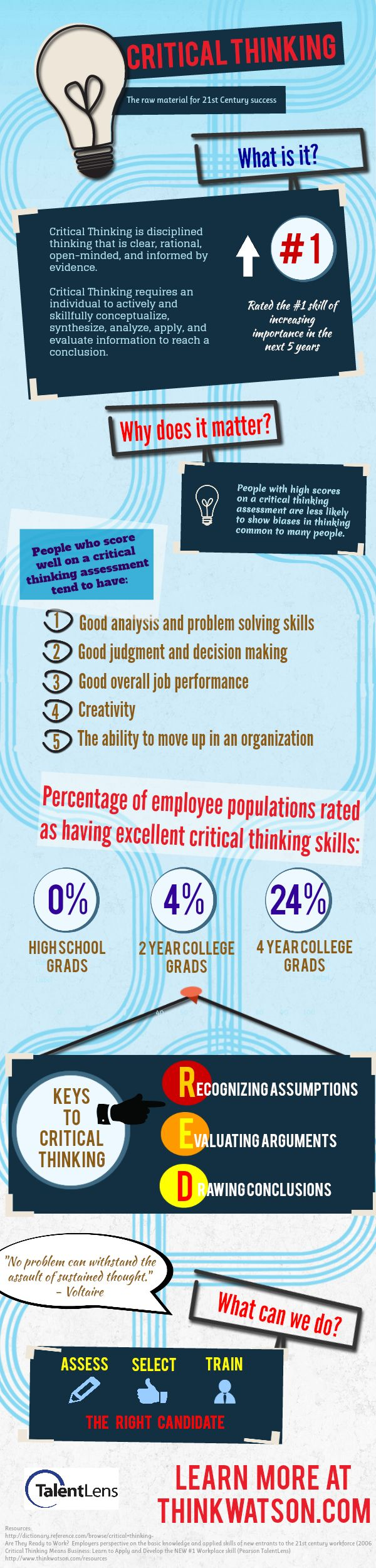Critical Thinking: the raw material for 21st century success [infographic]
