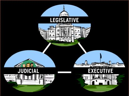 relationship between the branches of government and mass media