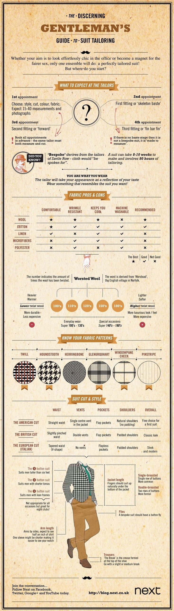 Men's tailoring info-graphicMenfashion, Gentleman Guide, Gentlemens Guide, Discernment Gentleman, Men Fashion, Men Suits, Infographic, Men Tailored, Suits Tailored