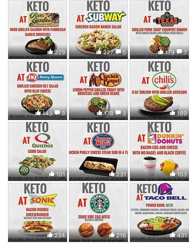 3 Low Carb Qdoba Options For Keto Dieters 2020 Updated Keto Fast Food Keto Restaurant Keto Fast