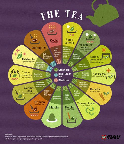 THE TEA graphic