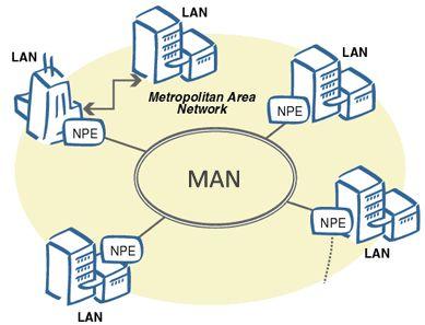 The MTA Network