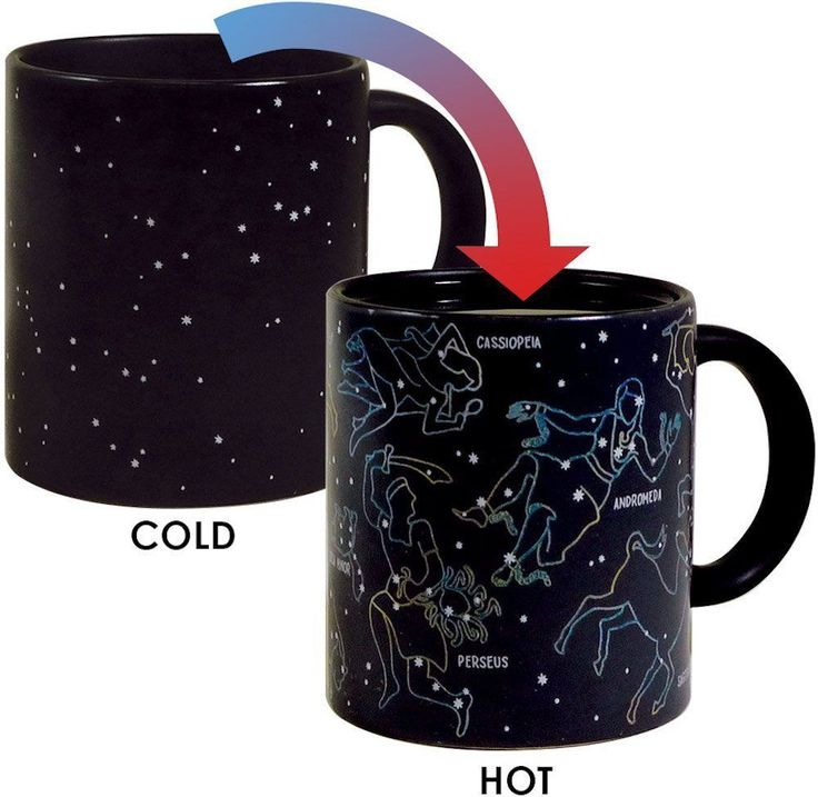 Constellations Mug Ceramic Coffee Cup Heat Changing 12 Thermal Black #TheUnemployedPhilosophersGuild