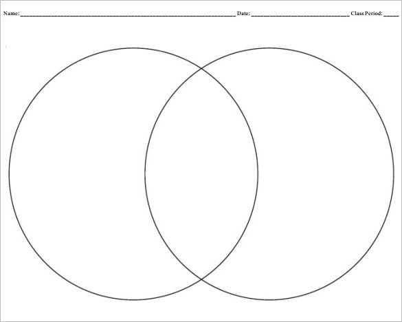 Blank Venn Diagram Templates