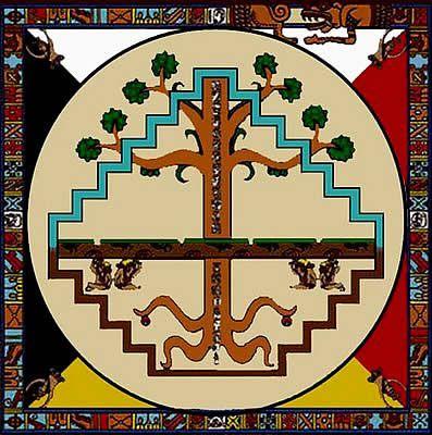 Yax Che - The Mayan Tree of Life