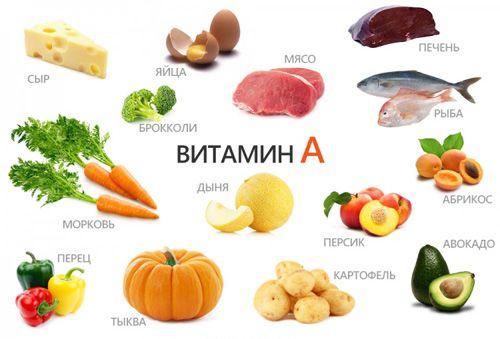 Витамин А - в большом количестве содержится во фруктах и овощах оранжевого,…
