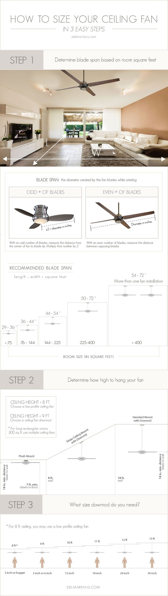 What Size Ceiling Fan Do You Need? Check out our How to Size Your Ceiling Fan in 3 Easy Steps Infographic!