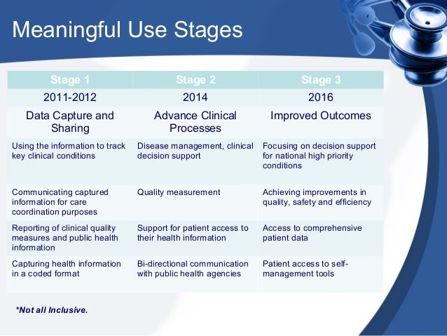 Stage 3 meaningful use: What's next?