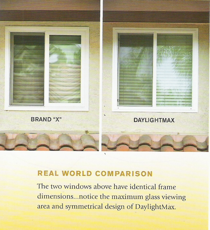 Simonton daylight max review bindu bhatia astrology for Best vinyl windows reviews