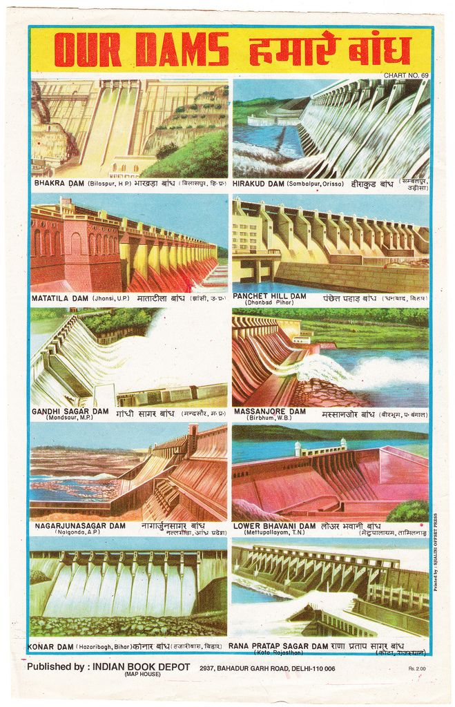 Our Dams   GK   School posters, History classroom, Classroom posters