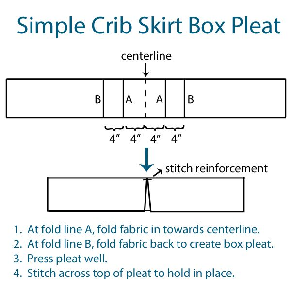 crib skirt tutorial (box pleat) - since i'm thinking we may be making this bad boy :)