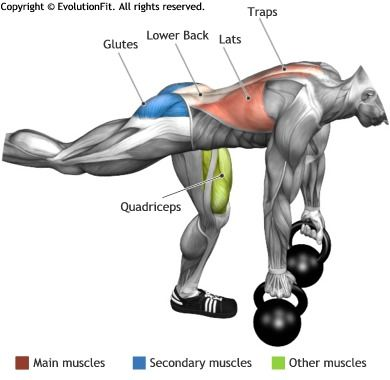 LATS -  DEADLIFT ONE LEG 2 KETTLEBELL