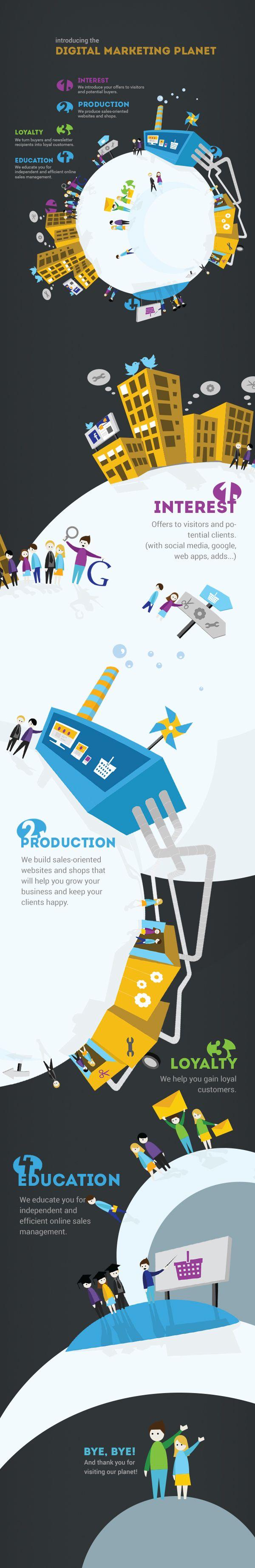 Digital marketing - illustration by Tjaša Majdič, via Behance