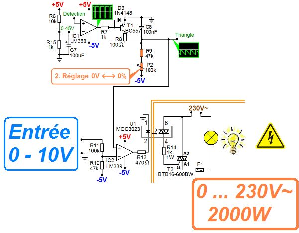 schema variateur de lumiere 0 10v 0