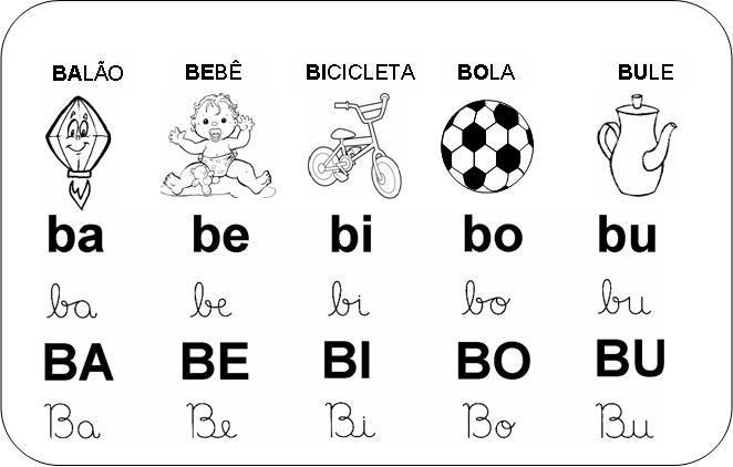 Silabas1 Ba Be Bi Bo Bu Math Equation Being Bi