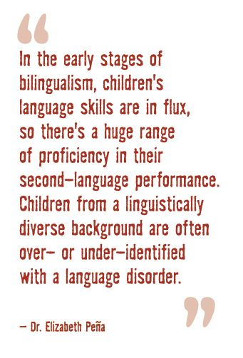 10 best Socio-cultural factors of English Language Learners images on Pinterest | English language learners. English grammar and English language