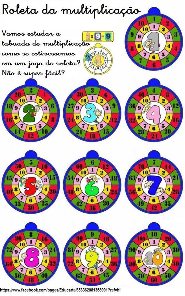 Roleta da Multiplicação