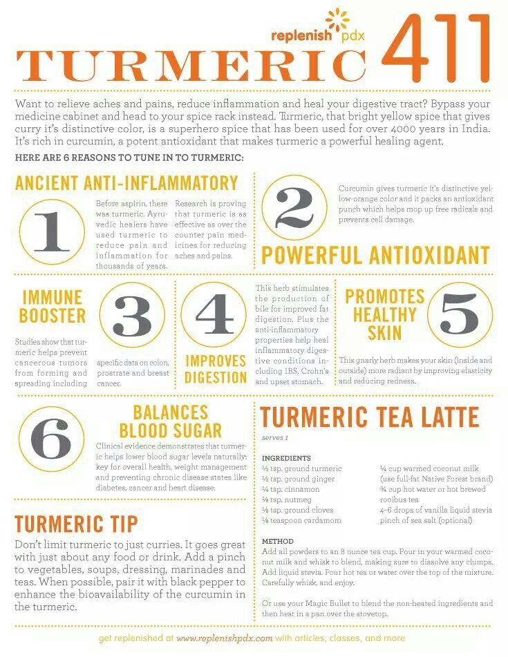 Love this Turmeric infographic by Functional Nutritionist, Andrea Nakayama!