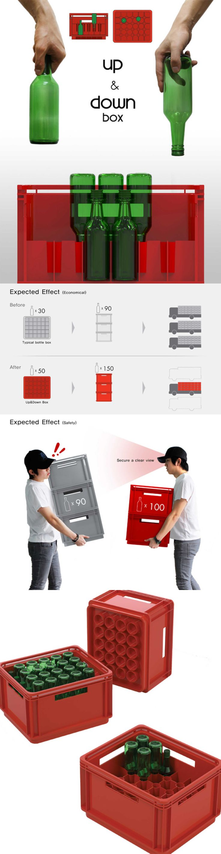 Up & Down Box is a 2013 red dot award: design concept winner.