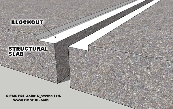 Expansion joint blockout is a recess in concrete at the joint edge to accept different types of expansion joints. Referred to regionally as knockout, cutout