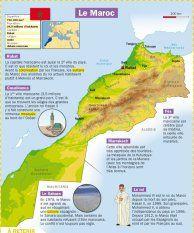 Fiche exposés : Le Maroc