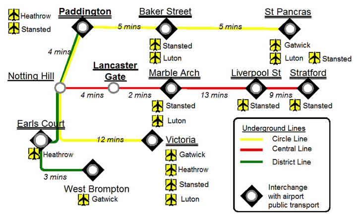 Map Of London Underground Links Between Paddington & Main London Transport Gateways