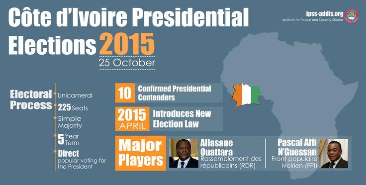 Ivory Coast Election 2015