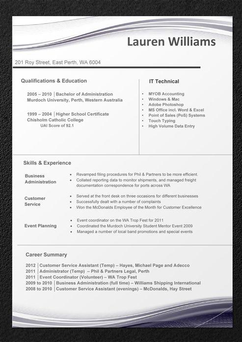 sample australian resume format
