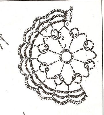 This is a pattern for a coaster, but could be used as a motif to make many things