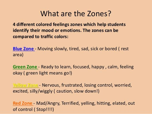 Zones of Regulation Introduction