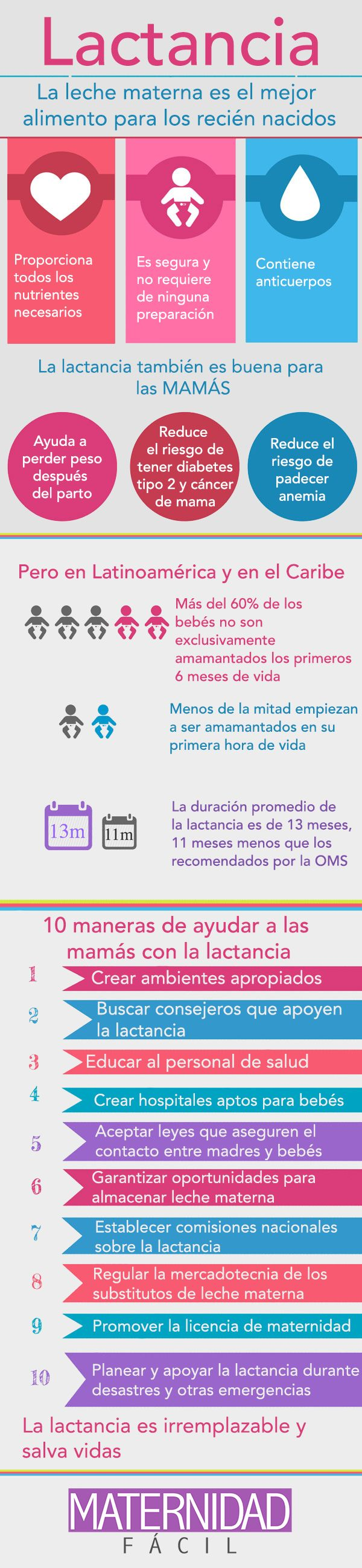 cons of breastfeeding Pros & cons of breastfeeding twins getting started breastfeeding twins 10 ways to help a new mom of twins getting out with nursing twins.