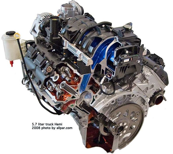 Dodge Hemi 5 7 Engine Diagram - wiring diagrams image free - gmailinet