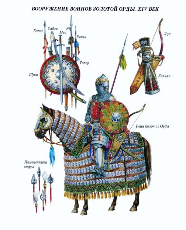 Golden Horde Tatar warrior