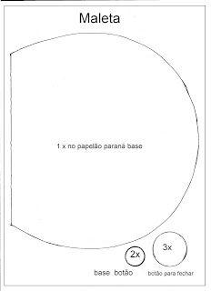 Professora criativa: MALETA BALLET PASSO A PASSO